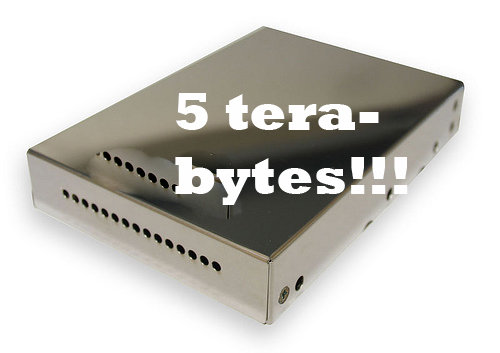 5TeraByte 3.5-inch Hard Drive coming within the Next 2 years!