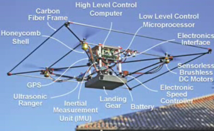 Future Hovering Spy Drones Reviewed!